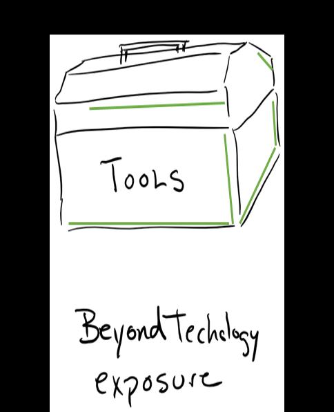 Approach_Tech Adoption_web